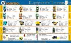 Fotos de ESTACION TOTAL - TEODOLITO - NIVEL - GPS - EQUIPOS DE TOPOGRAFIA.
