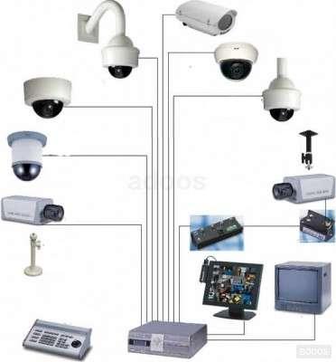 Fotos de Camaras de vigilancia -camaras de seguridad-equipos de seguridad 3
