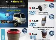 Promoción de repuestos sinomaq – camión faw de 12 ton – ca1161 euro 2