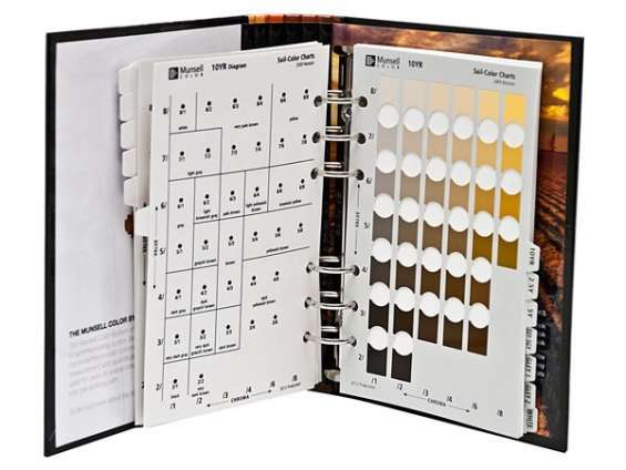 Fotos de Libro de colores munsell de suelos, plantas y rocas 3