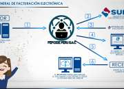 Facturacion electronica - oferta