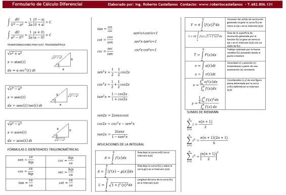 Clases matematica financiera, estadistica, fisica, qumica, calculo 1-2
