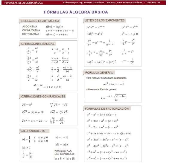 Clases de matematica financiera, estadistica, fisica, qumica, calculo 1-2-3